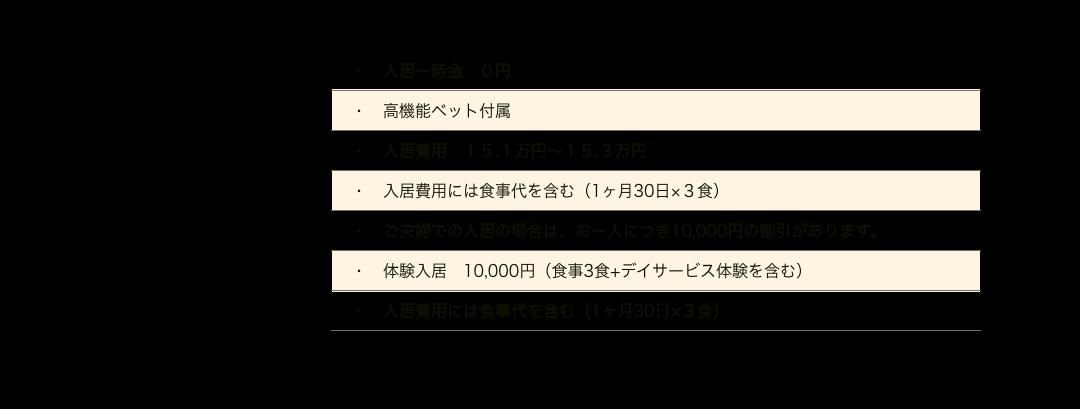 入居費用は、15.1万円から15.3万円。入居一時金は0円です。